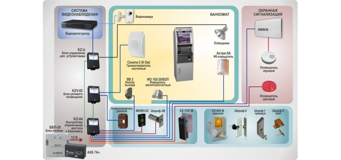 Система обмеження доступу до банкомату